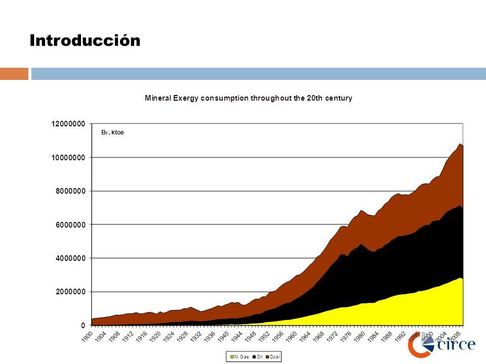 Energías renovables.Eólica Imanes permanentes Nd 2 Fe 14 B con 4% Dy 171 kg Nd/MW aprox.