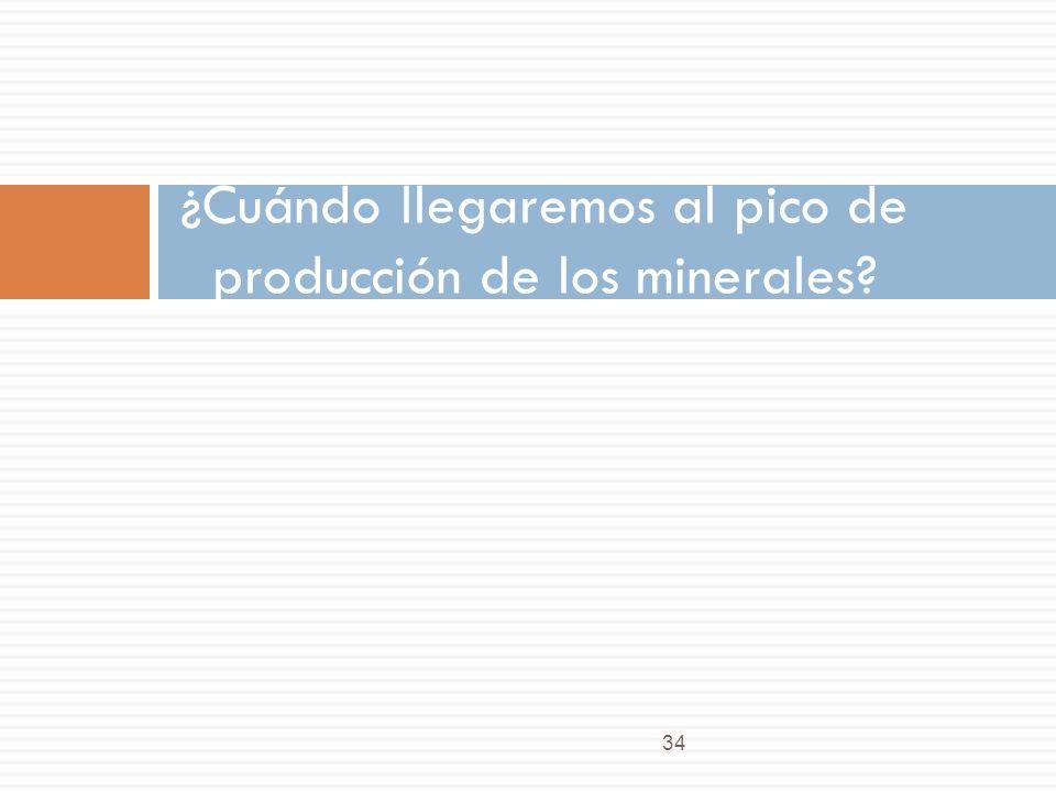 ¿Cuándo llegaremos al pico de producción de los minerales? 34