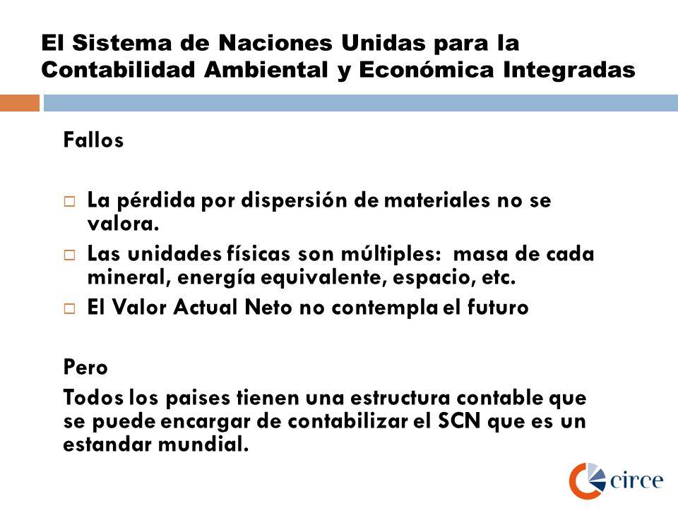 El Sistema de Naciones Unidas para la Contabilidad Ambiental y Económica Integradas Fallos La pérdida por dispersión de materiales no se valora. Las u