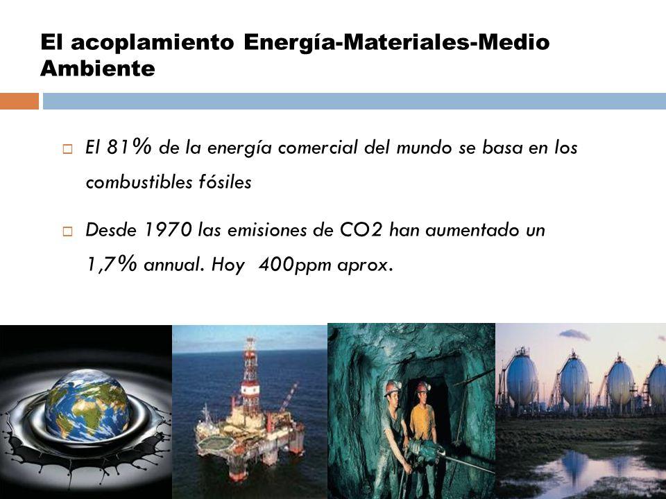 El acoplamiento Energía-Materiales-Medio Ambiente El 81% de la energía comercial del mundo se basa en los combustibles fósiles Desde 1970 las emisione