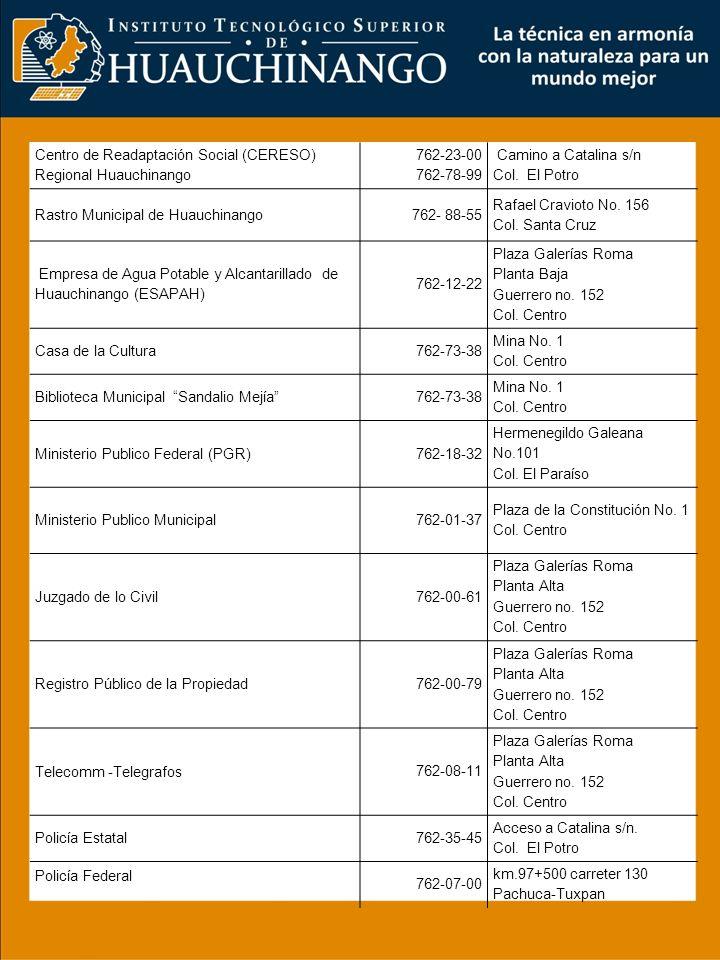 Distrito de Desarrollo Rural 01 Huauchinango Secretaria de Agricultura, Ganadería, Desarrollo Rural, Pesca y Alimentación (SAGARPA) 762- 05-55 Juan Galindo No.