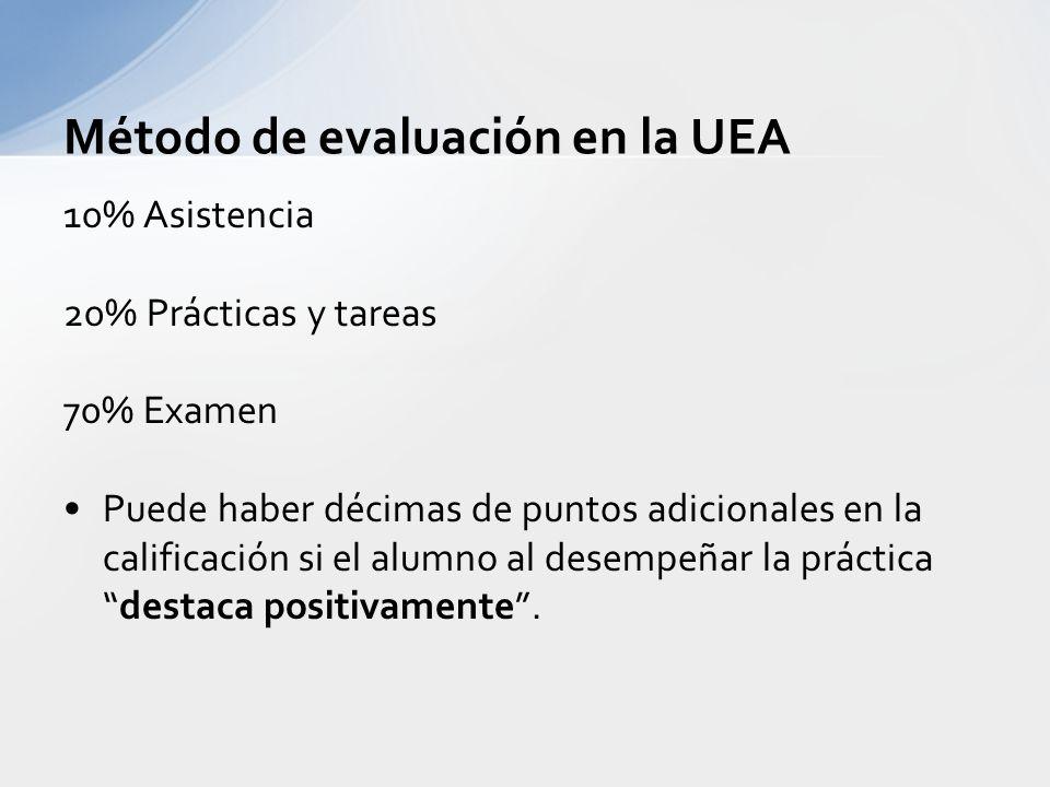 Método de evaluación en la UEA 10% Asistencia 20% Prácticas y tareas 70% Examen Puede haber décimas de puntos adicionales en la calificación si el alumno al desempeñar la prácticadestaca positivamente.