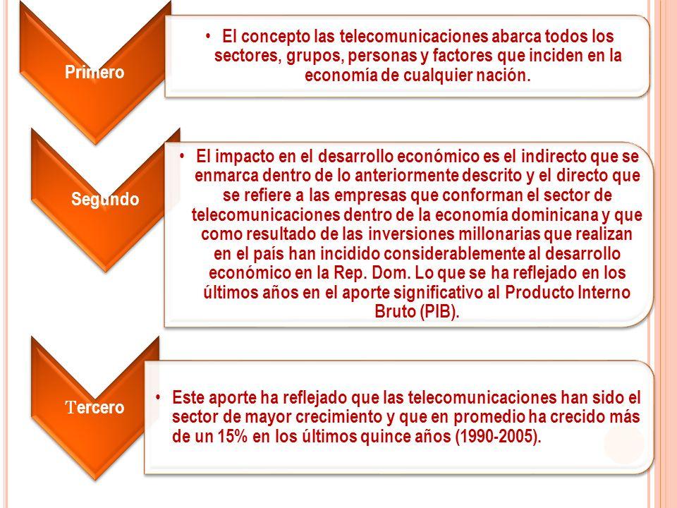 Primero El concepto las telecomunicaciones abarca todos los sectores, grupos, personas y factores que inciden en la economía de cualquier nación. Segu