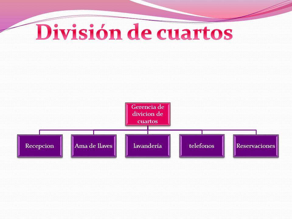 Gerencia de divicion de cuartos RecepcionAma de llaveslavanderíatelefonosReservaciones