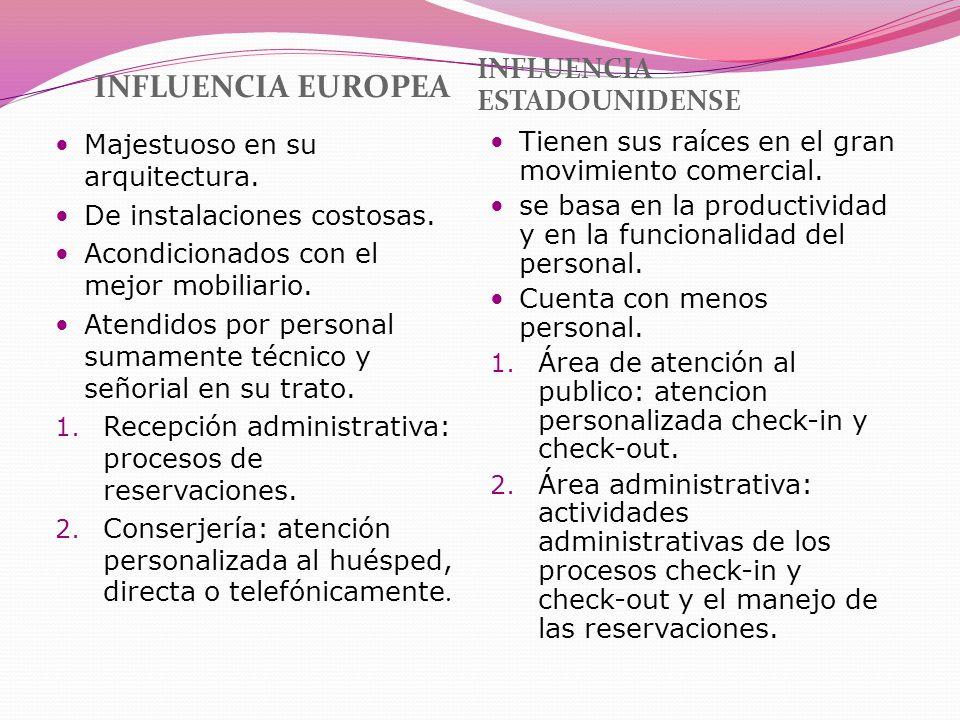 DIRECTOR/ GENERAL AMA DE LLAVES JEFE DE RECEPCIONJefe de A&B RECEPCIONISTAS CONSERJES TELEFONISTASPERSONAL UNIFROMADO