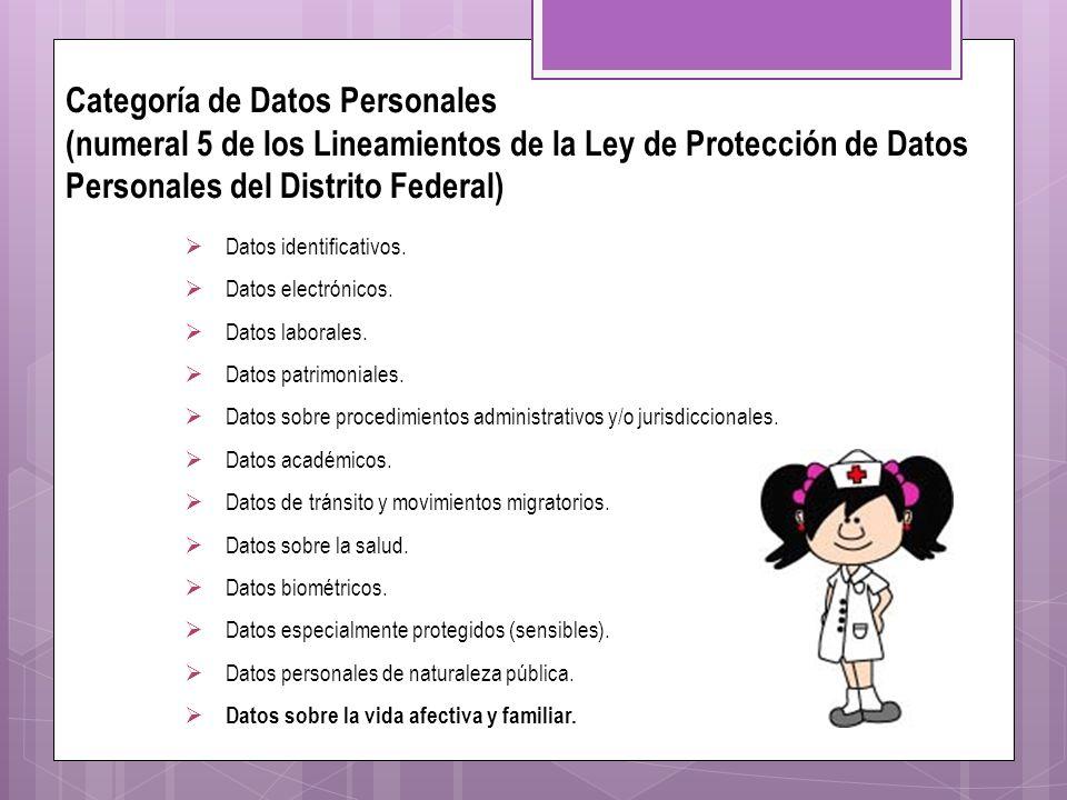 Categoría de Datos Personales (numeral 5 de los Lineamientos de la Ley de Protección de Datos Personales del Distrito Federal) Datos identificativos.