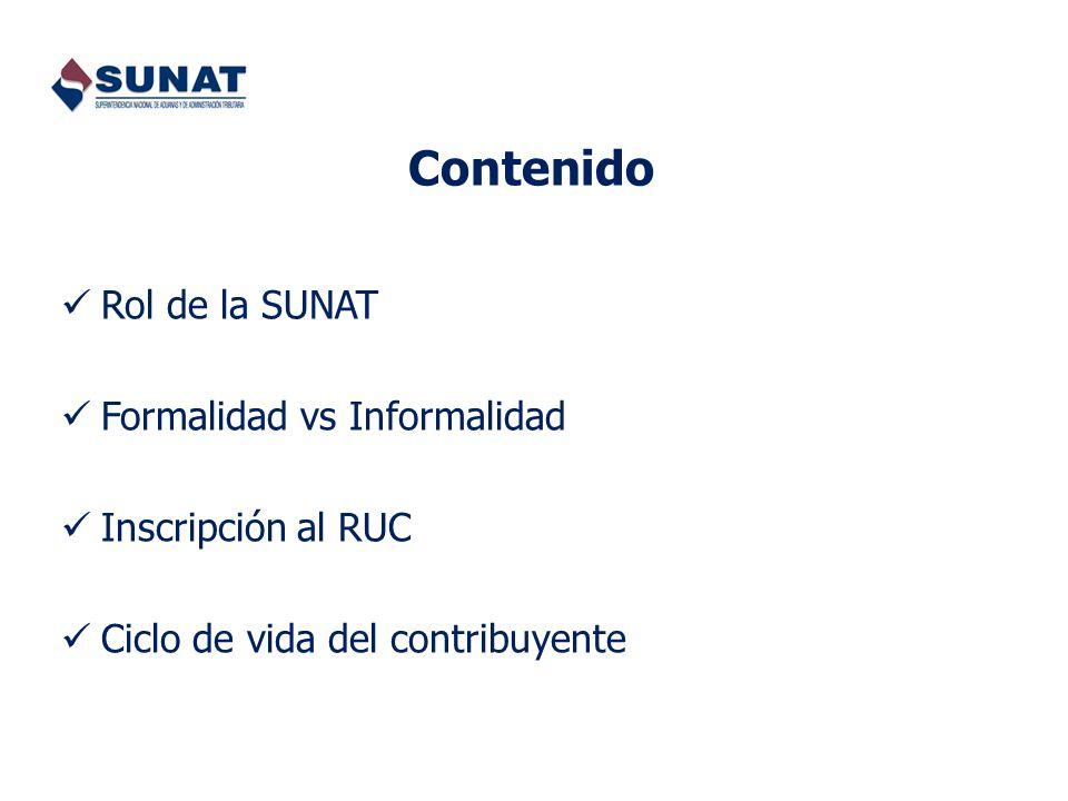 Rol de la SUNAT Formalidad vs Informalidad Inscripción al RUC Ciclo de vida del contribuyente Contenido