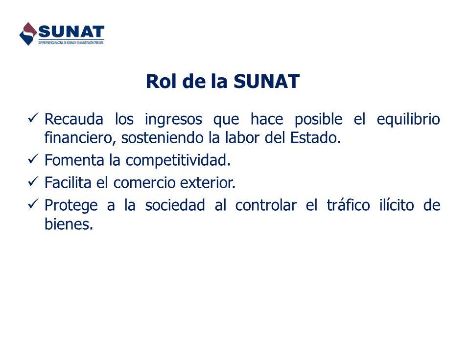 Rol de la SUNAT Recauda los ingresos que hace posible el equilibrio financiero, sosteniendo la labor del Estado. Fomenta la competitividad. Facilita e