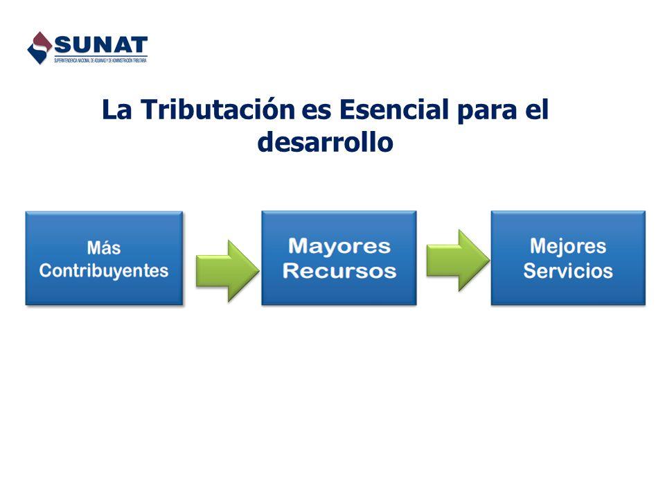 La Tributación es Esencial para el desarrollo
