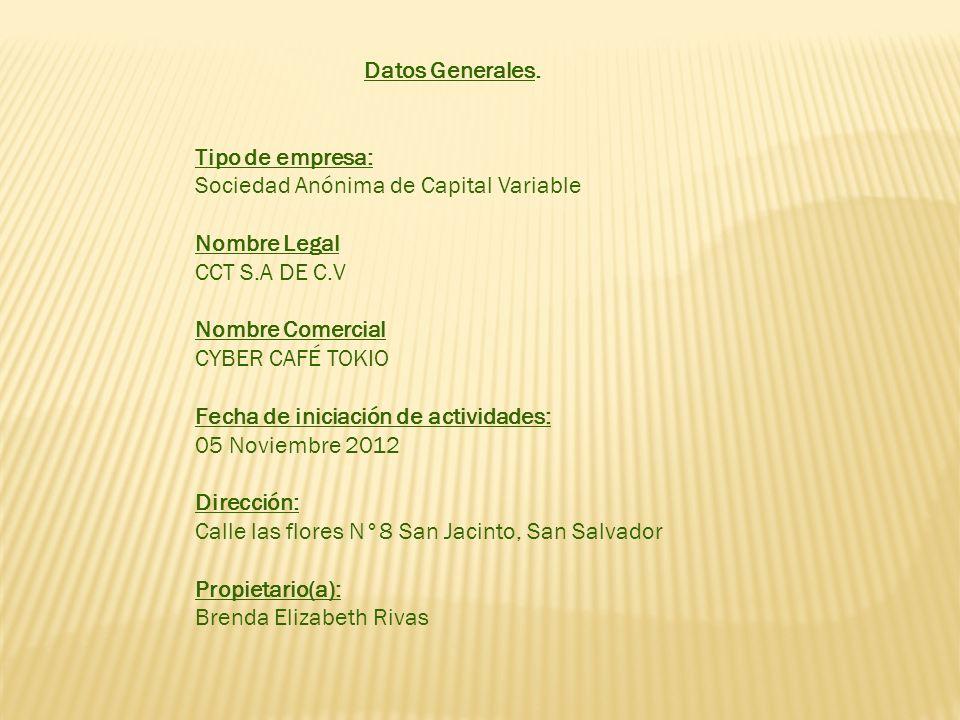 Datos Generales. Tipo de empresa: Sociedad Anónima de Capital Variable Nombre Legal CCT S.A DE C.V Nombre Comercial CYBER CAFÉ TOKIO Fecha de iniciaci