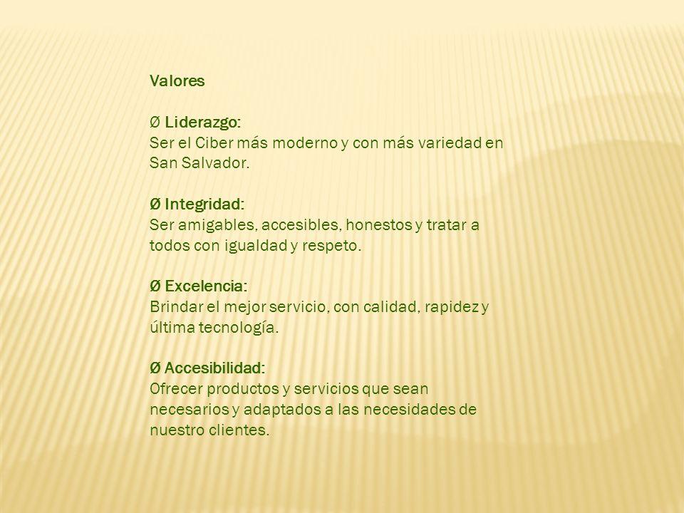 Valores Ø Liderazgo: Ser el Ciber más moderno y con más variedad en San Salvador. Ø Integridad: Ser amigables, accesibles, honestos y tratar a todos c