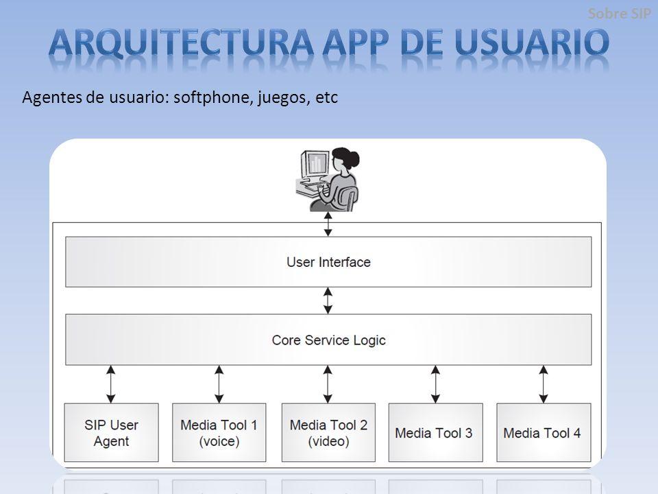 Agentes de usuario: softphone, juegos, etc Sobre SIP