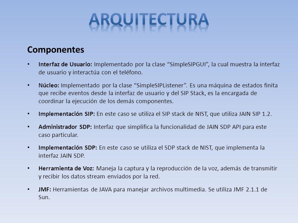 Componentes Interfaz de Usuario: Implementado por la clase SimpleSIPGUI, la cual muestra la interfaz de usuario y interactúa con el teléfono. Núcleo: