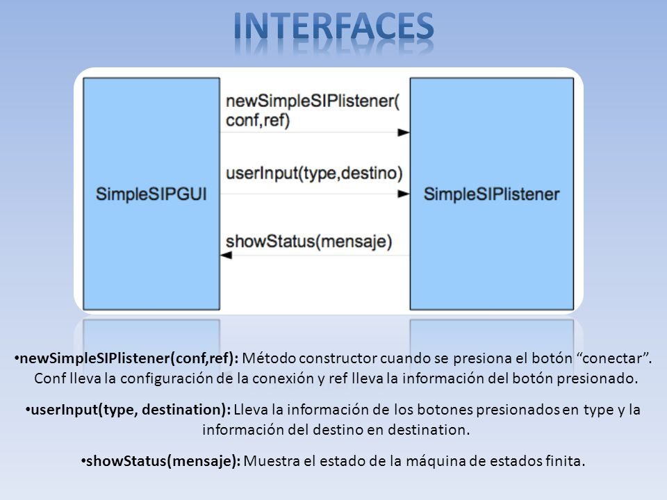 newSimpleSIPlistener(conf,ref): Método constructor cuando se presiona el botón conectar. Conf lleva la configuración de la conexión y ref lleva la inf