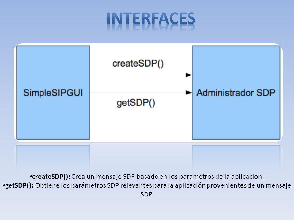 createSDP(): Crea un mensaje SDP basado en los parámetros de la aplicación. getSDP(): Obtiene los parámetros SDP relevantes para la aplicación proveni