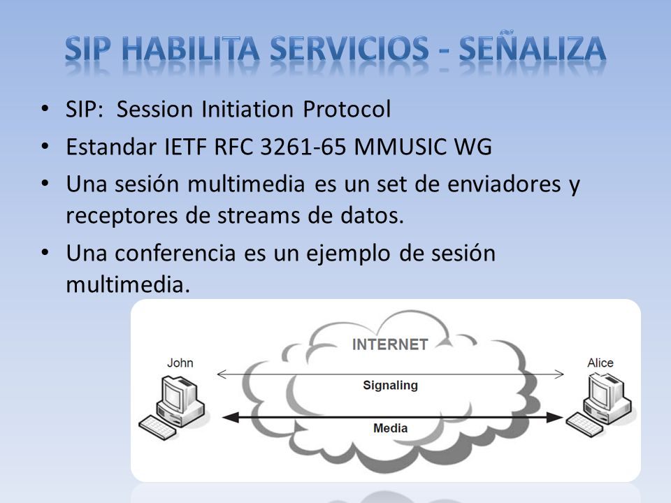 SIP: Session Initiation Protocol Estandar IETF RFC 3261-65 MMUSIC WG Una sesión multimedia es un set de enviadores y receptores de streams de datos.