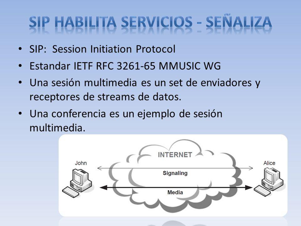 JAIN (Java APIs for Integrated Networks) SIP : estandar Java de una API SIP de bajo nivel (al nivel del protocolo SIP).