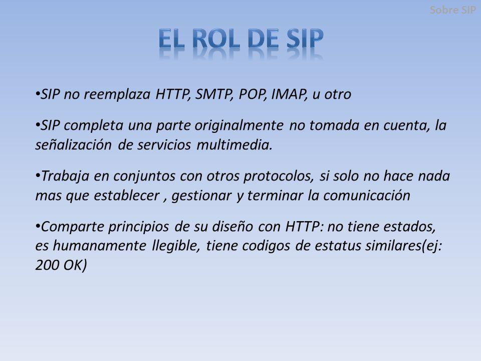 SIP no reemplaza HTTP, SMTP, POP, IMAP, u otro SIP completa una parte originalmente no tomada en cuenta, la señalización de servicios multimedia. Trab