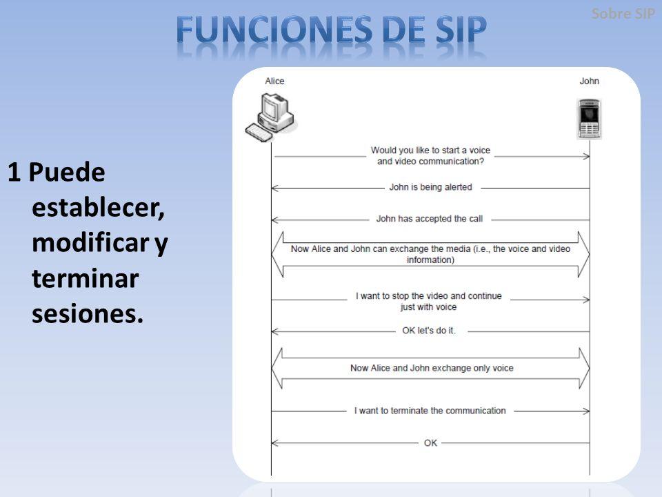 1 Puede establecer, modificar y terminar sesiones. Sobre SIP