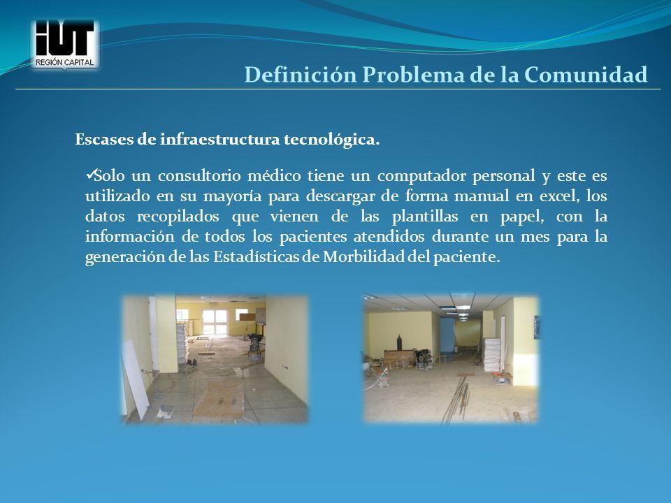 Definición Problema de la Comunidad Escases de infraestructura tecnológica. Solo un consultorio médico tiene un computador personal y este es utilizad