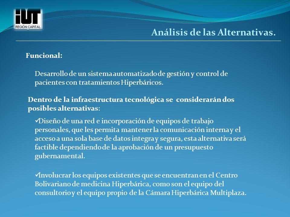 Análisis de las Alternativas. Desarrollo de un sistema automatizado de gestión y control de pacientes con tratamientos Hiperbáricos. Funcional: Dentro