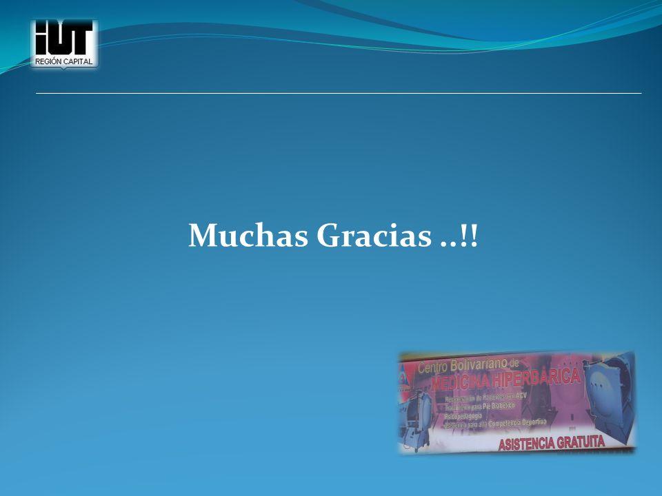 Muchas Gracias..!!