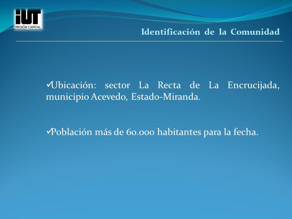 Identificación de la Comunidad Ubicación: sector La Recta de La Encrucijada, municipio Acevedo, Estado-Miranda. Población más de 60.0oo habitantes par
