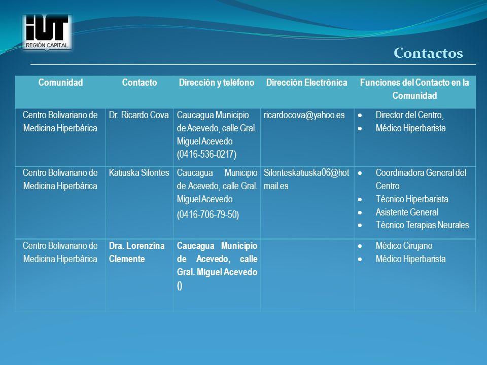 Contactos ComunidadContactoDirección y teléfonoDirección Electrónica Funciones del Contacto en la Comunidad Centro Bolivariano de Medicina Hiperbárica