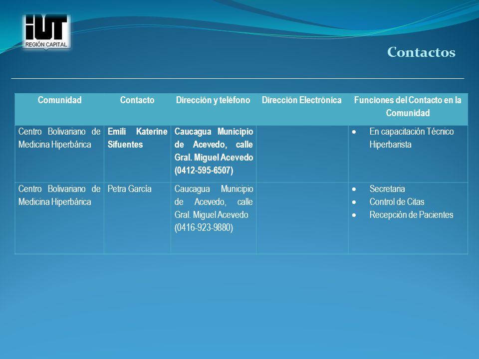 ComunidadContactoDirección y teléfonoDirección Electrónica Funciones del Contacto en la Comunidad Centro Bolivariano de Medicina Hiperbárica Emili Kat