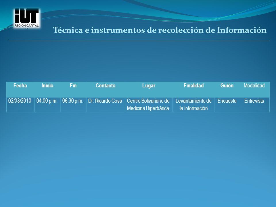 Técnica e instrumentos de recolección de Información FechaInicioFinContactoLugarFinalidadGuión Modalidad 02/03/201004:00 p.m.06:30 p.m.Dr. Ricardo Cov