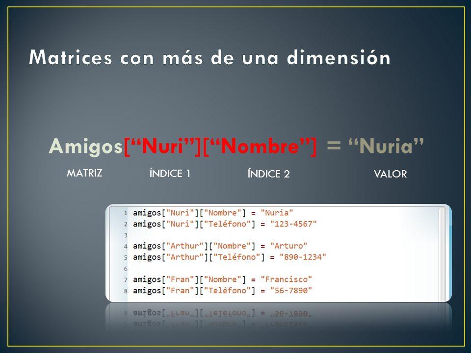 Amigos[Nuri][Nombre] = Nuria MATRIZ ÍNDICE 1 ÍNDICE 2 VALOR