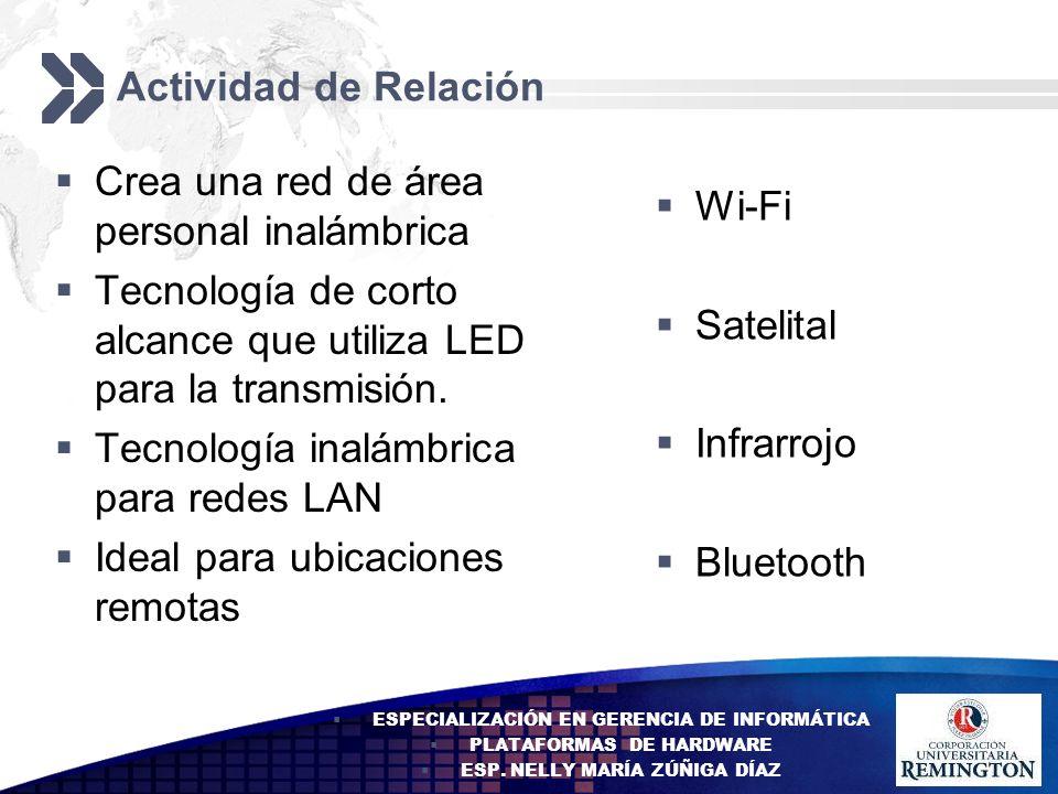 Add your company slogan LOGO Actividad de Relación Crea una red de área personal inalámbrica Tecnología de corto alcance que utiliza LED para la trans