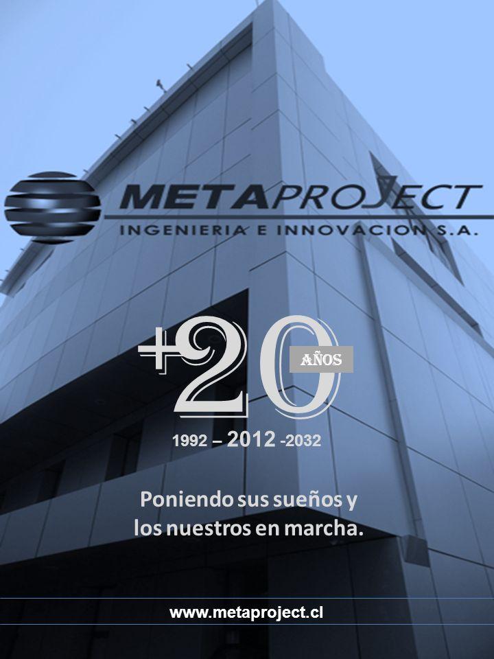 20 + años 1992 – 2012 -2032 Poniendo sus sueños y los nuestros en marcha. www.metaproject.cl