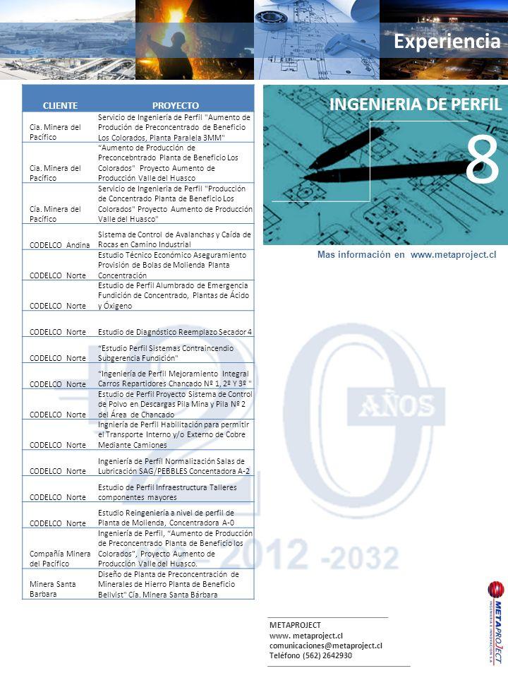 METAPROJECT www. metaproject.cl comunicaciones@metaproject.cl Teléfono (562) 2642930 Experiencia INGENIERIA DE PERFIL 8 CLIENTEPROYECTO Cia. Minera de