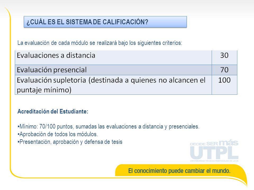 La evaluación de cada módulo se realizará bajo los siguientes criterios: Acreditación del Estudiante: Mínimo: 70/100 puntos, sumadas las evaluaciones