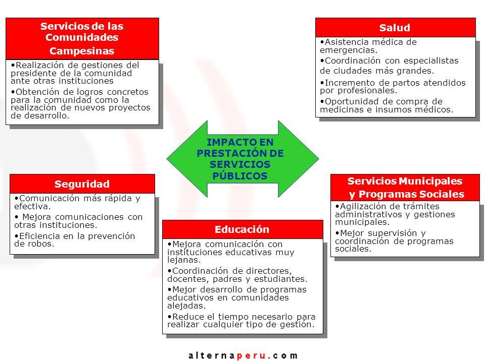 Agilización de trámites administrativos y gestiones municipales. Mejor supervisión y coordinación de programas sociales. Agilización de trámites admin