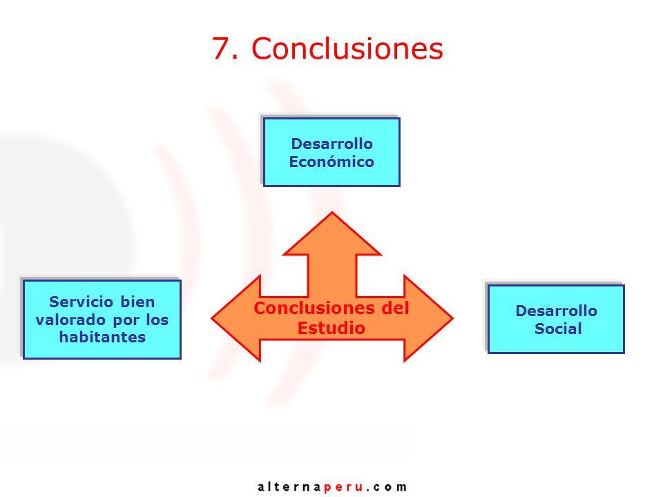7. Conclusiones Conclusiones del Estudio Servicio bien valorado por los habitantes Desarrollo Económico Desarrollo Social