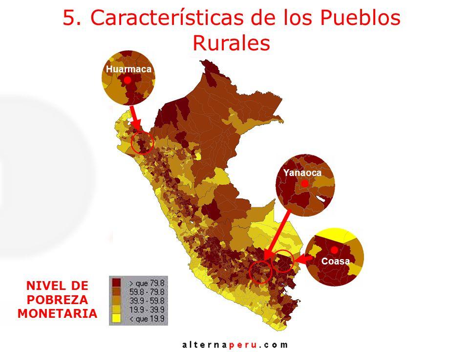 Huarmaca Yanaoca Coasa 5. Características de los Pueblos Rurales NIVEL DE POBREZA MONETARIA