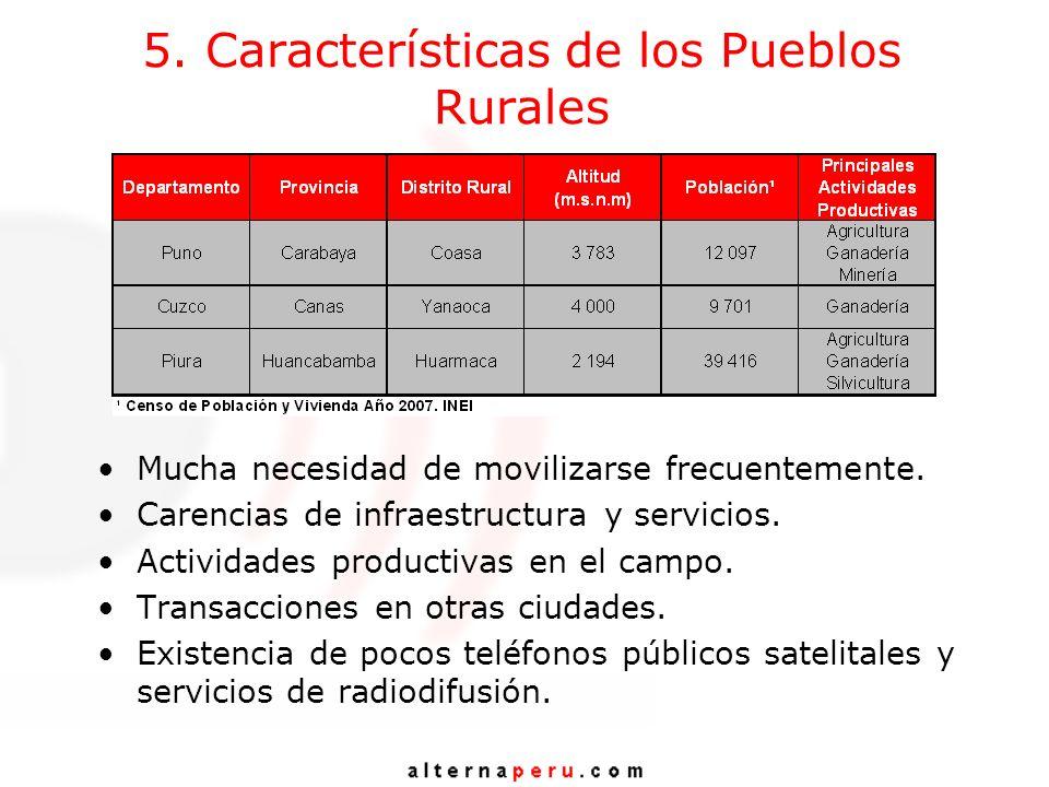 5. Características de los Pueblos Rurales Mucha necesidad de movilizarse frecuentemente. Carencias de infraestructura y servicios. Actividades product