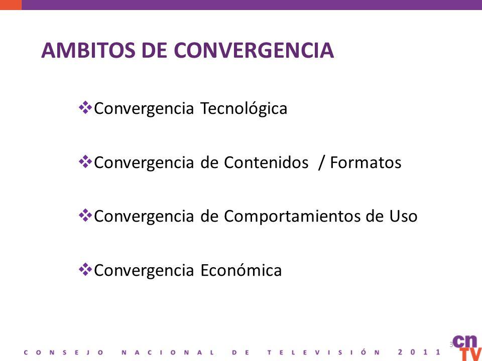 AMBITOS DE CONVERGENCIA Convergencia Tecnológica Convergencia de Contenidos / Formatos Convergencia de Comportamientos de Uso Convergencia Económica 3