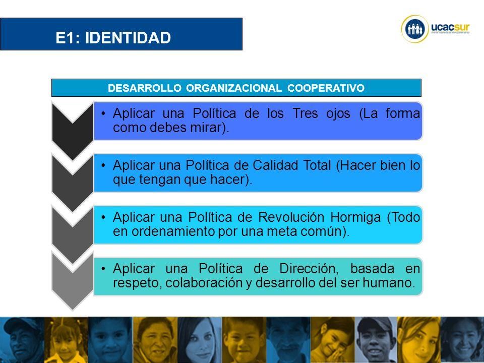 UCACSUR Cuenca: Eugenio Espejo 8-38 y Padre Aguirre Teléfono: 593 7 2838195 WWW.UCACSUR.COOP Aplicar una Política de los Tres ojos (La forma como debes mirar).