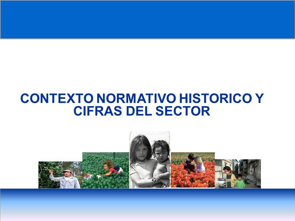 UCACSUR Cuenca: Eugenio Espejo 8-38 y Padre Aguirre Teléfono: 593 7 2838195 WWW.UCACSUR.COOP CONTEXTO NORMATIVO HISTORICO Y CIFRAS DEL SECTOR