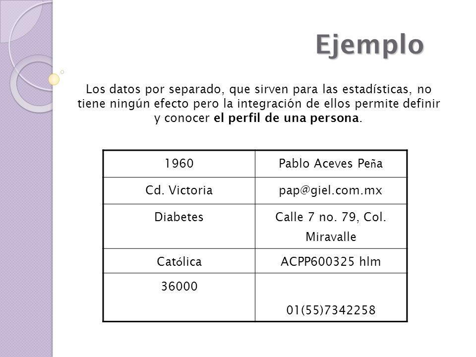 Ejemplo 1960 Pablo Aceves Pe ñ a Cd. Victoriapap@giel.com.mx Diabetes Calle 7 no. 79, Col. Miravalle Cat ó lica ACPP600325 hlm 36000 01(55)7342258 Los