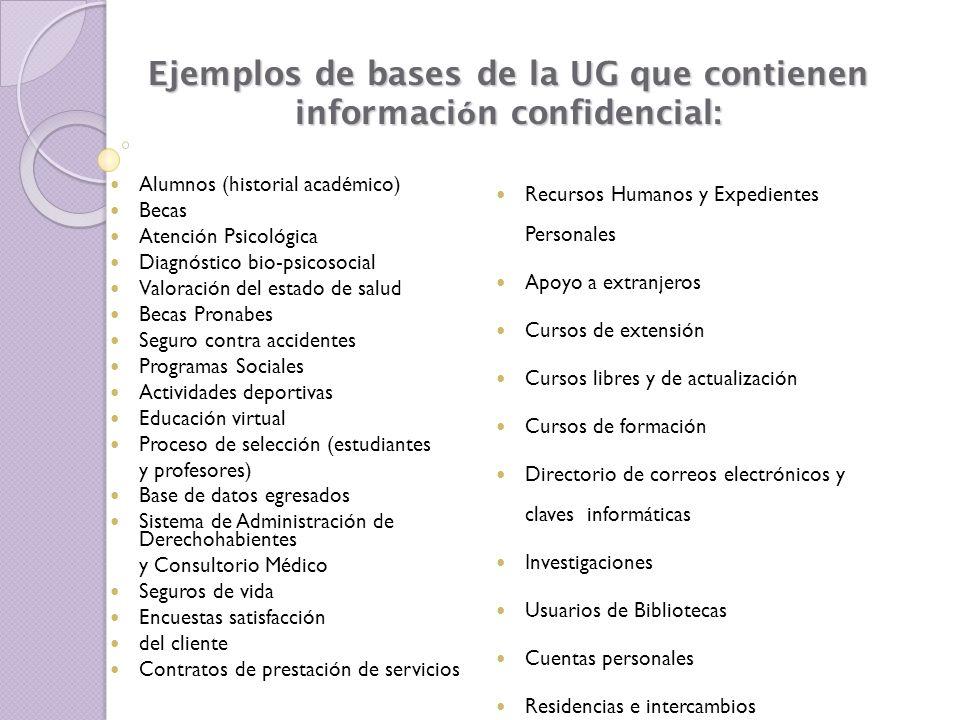 Ejemplos de bases de la UG que contienen informaci ó n confidencial: Alumnos (historial académico) Becas Atención Psicológica Diagnóstico bio-psicosoc