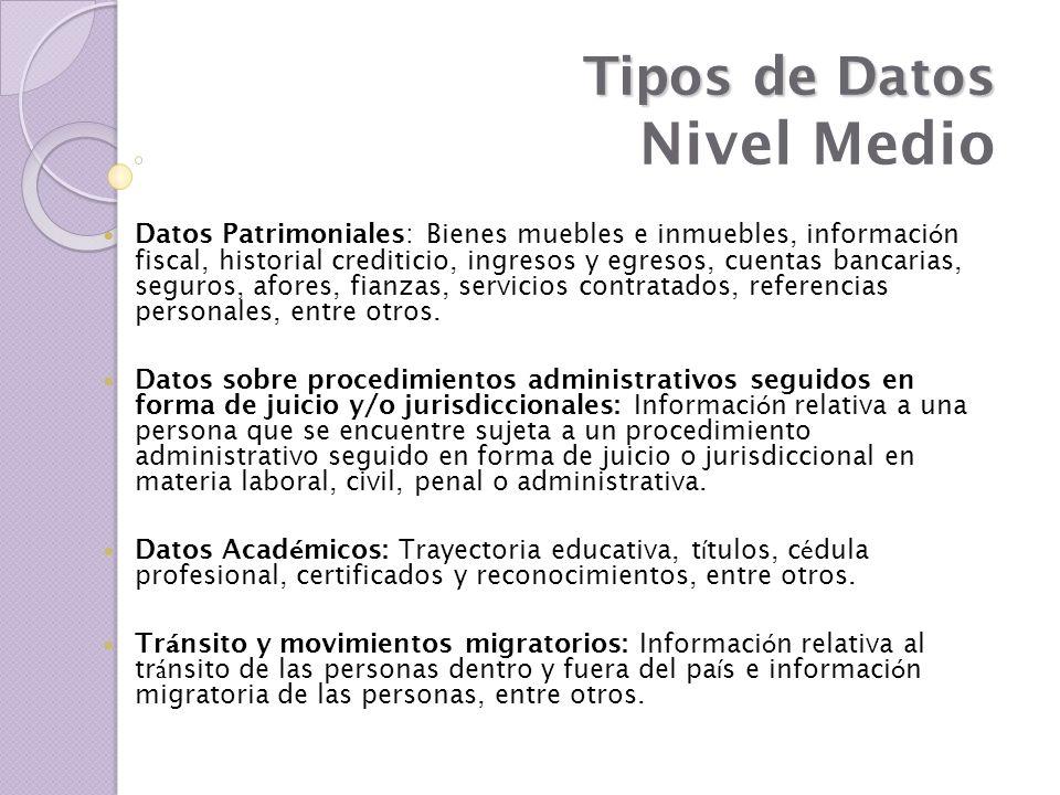 III.Principios de la protección de datos personales 1.