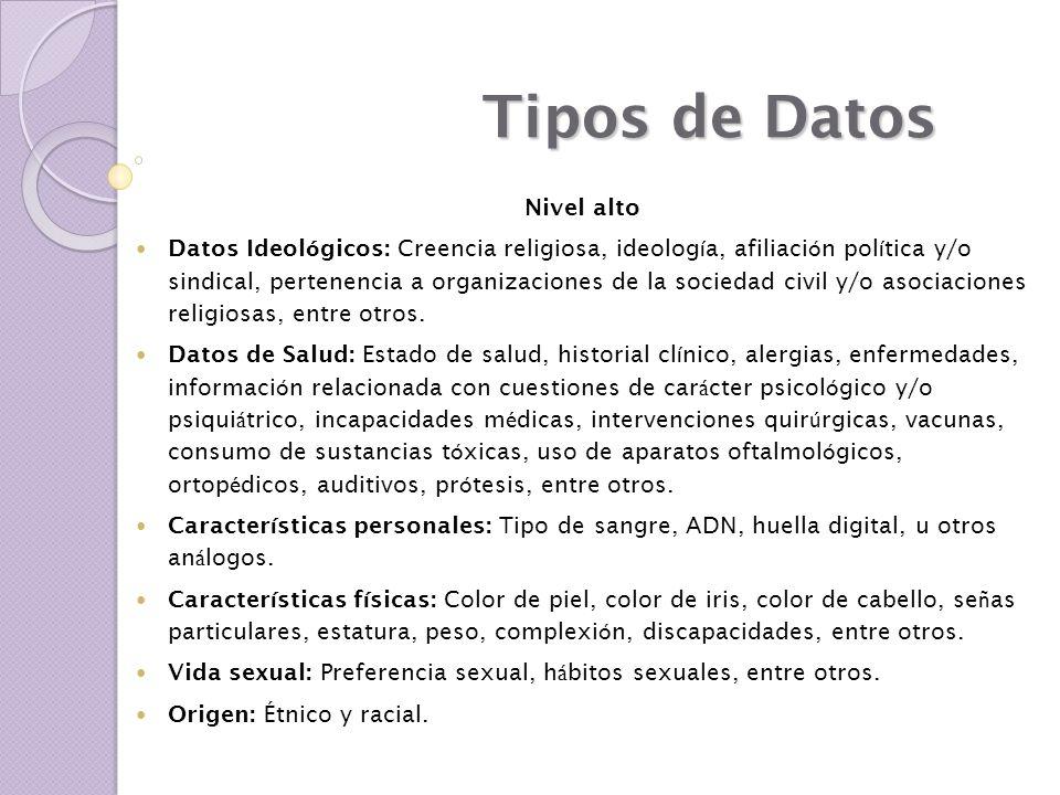 II.El derecho sobre los datos personales su 1.