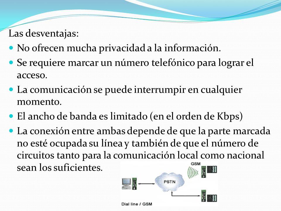 Las desventajas: No ofrecen mucha privacidad a la información. Se requiere marcar un número telefónico para lograr el acceso. La comunicación se puede