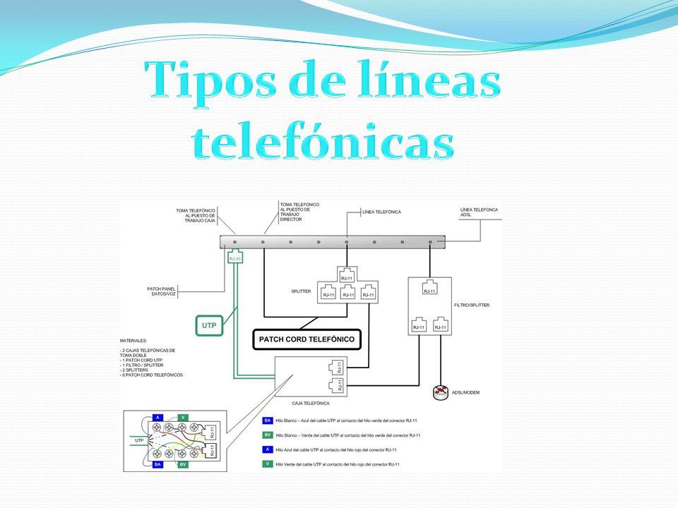 Línea privada Ofrece un canal de comunicaciones de datos dedicado entre dos puntos de una red de computación.