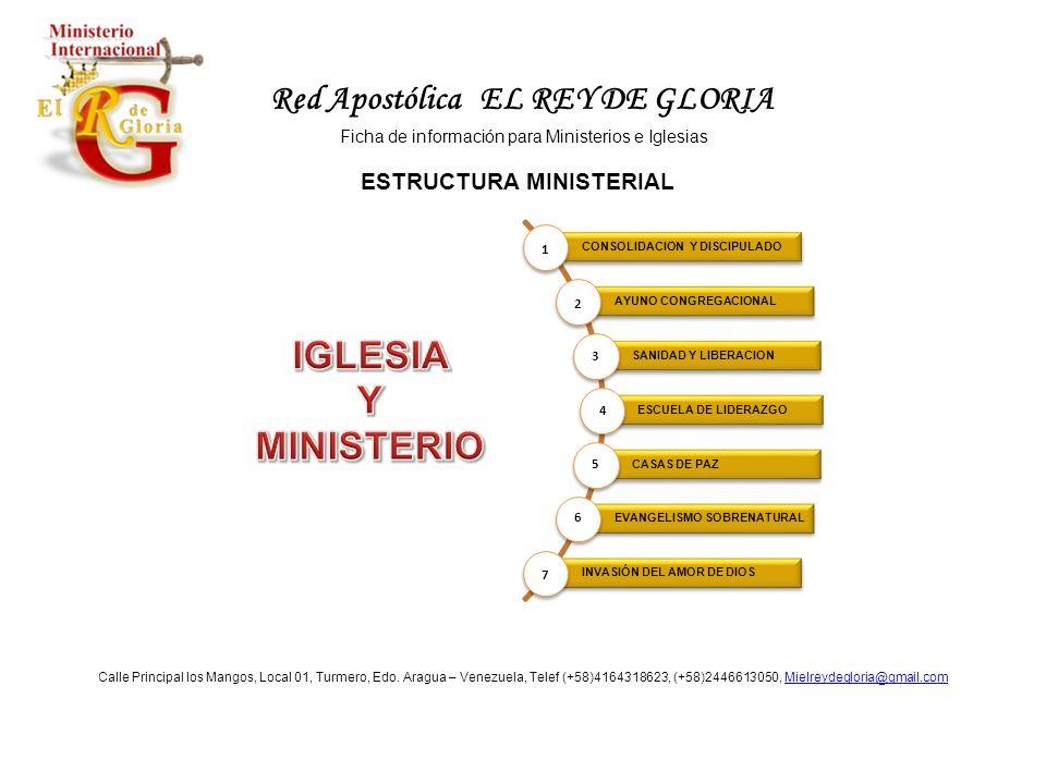 Red Apostólica EL REY DE GLORIA Calle Principal los Mangos, Local 01, Turmero, Edo.