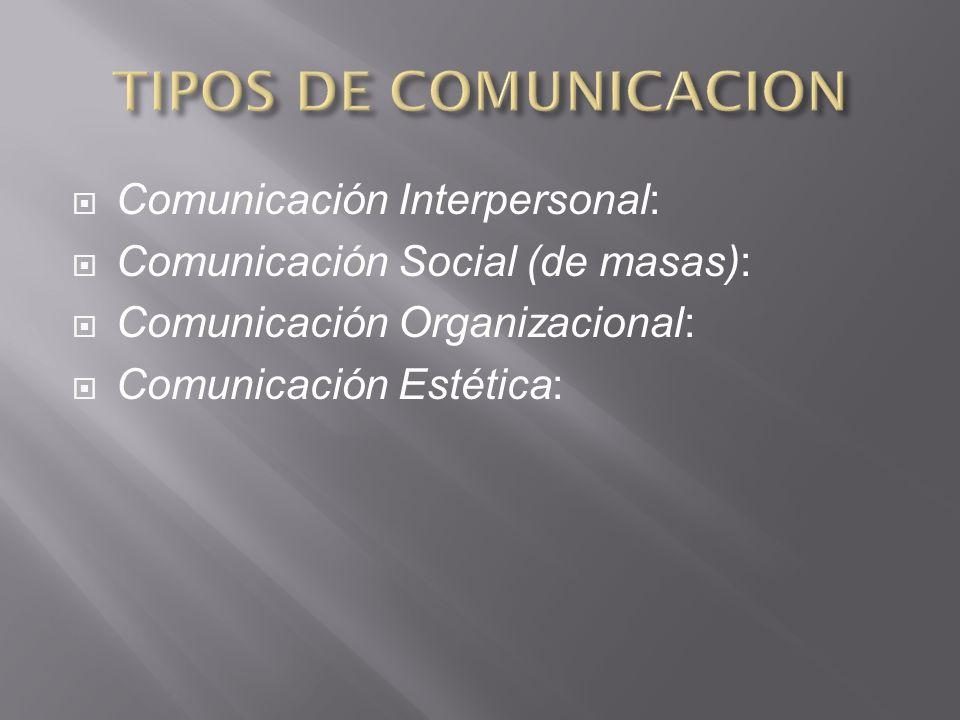 Comunicación Interpersonal: Comunicación Social (de masas): Comunicación Organizacional: Comunicación Estética: